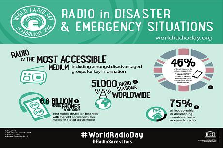 La radio est le média le plus accessible dans le monde